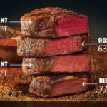 Best Steakhouses in Paris