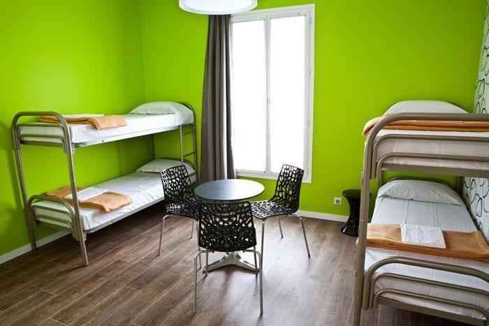 Paris Hostel Comparison
