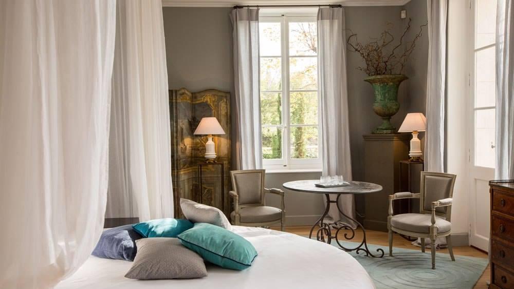 Avignon Accommodation Cost